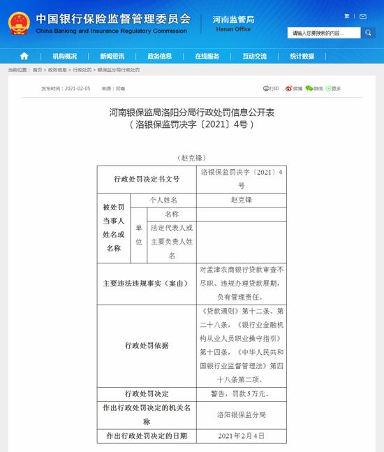 孟津农商银行因贷款调查、审查不尽职等违规被罚款30万元